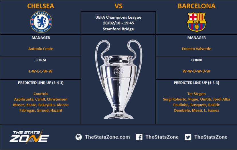 chelsea-vs-barcelona-17-18